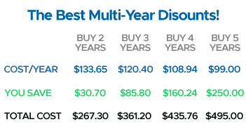 Multi-year discounts for Tennessee Registered Agent Services